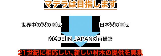マデラスタイルは21世紀に相応しい、新しい材木の提供を実現 MADE IN JAPANの再構築